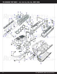 rover v8 engine diagram rover wiring diagrams instruction