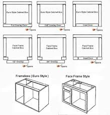 full overlay face frame cabinets kitchen cabinets construction craftsman style kitchen ideas