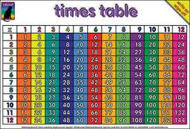 multiplication table free printable table chart