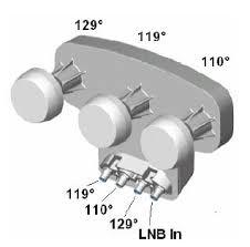 dish network receiver wiring diagram wiring diagram