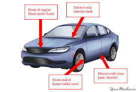 how to read a vin vehicle identification number yourmechanic