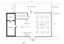 small retail store layout photo albums retail clothing store