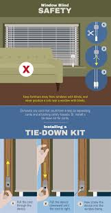 childproofing your home fix com
