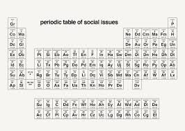periodic table large size japan sumo the periodic table of social issues displays the worst