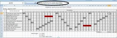 format rekap absensi pegawai si1011464765 widuri