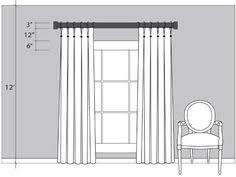 Side Window Curtain Rods How To Measure For Curtains Window Frames Curtain Rods And Curtains