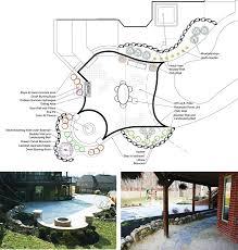 design center allison landscaping