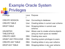 Create Table Oracle Sql Sql Database Object
