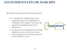 chambre de compensation finance de marche