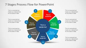 7 stages process flow diagram for powerpoint slidemodel