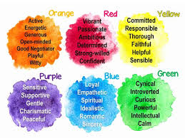 what does your favorite color say about you what your favorite color say about you riddles quizzes babamail