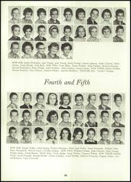 find classmates yearbooks 1964 richardsville high school yearbook via classmates murl