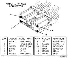 jeep stereo wiring diagram jeep wiring diagrams instruction