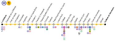 bureau de change vincennes métro line 1