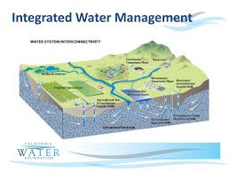 sustainable groundwater management workshop part 1 of 3 the
