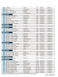 le mans 24 hours winners 1923 2016 autohebdo mag porsche