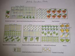 planning vegetable garden layout garden layout tool garden design software free interactive garden