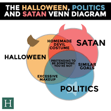 one diagram shows how halloween politics and satan are the same