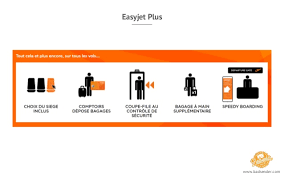 easyjet siege promotion sur la carte easyjet plus corporate travel spécialiste