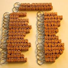 25 wood name keychains any names carved from dustynewt