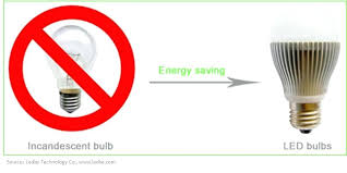 how to throw away light bulbs throwing away light bulbs halogen bulbs by throwing away energy