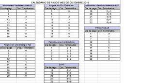www anses calendario pago a jubilados pensionados 2016 la anses presentó el calendario de pagos para el mes de diciembre