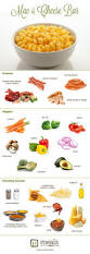 28 best pasta bar ideas images on pinterest bar ideas pasta bar