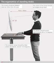 are standing desks good for you health check the low down on standing desks