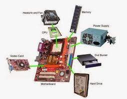 How To Assemble A Computer Desk Urdu Books Media How To Assemble A Computer
