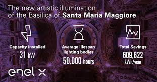 most efficient lighting system a basilica of light enel x