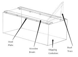 How To Build A Wood Awning How To Fit A Roof Onto Your Shipping Container Container Home Plans