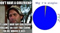 10 hilarious memes all the single single guys can relate to