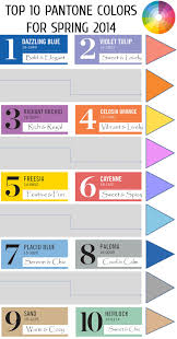 Pantone Color Pallete Top 10 Pantone Colors For Spring 2014 The Perfect Palette