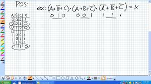 truth table validity generator analysis using sop pos and truth tables youtube