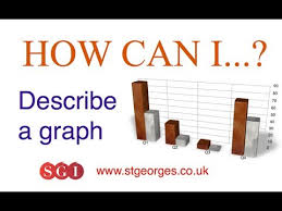 describe a graph in english learn business english and ielts