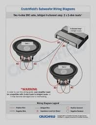 inspirational 4 ohm subwoofer wiring diagram diagrams wiring diagrams