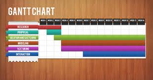 10 best images of best gantt chart template project management