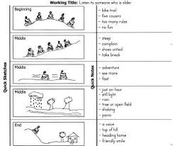 writing a biography graphic organizer kidipede science for kids homework help for middle school steps