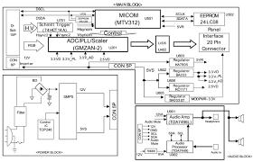 flatron l1510m lg lcd monitor circuit diagram schematic electro help