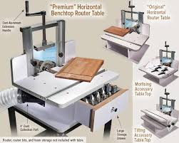 router table reviews fine woodworking horizontal router table