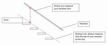 Landing Handrail Height Deck Handrail Requirements Design And Ideas Staircase Height