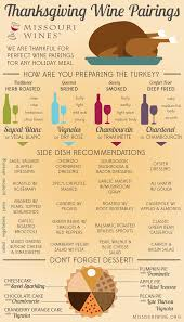 fantastic wine pairing guide for thanksgiving wine s