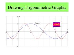 drawing trigonometric graphs