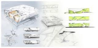 architecture design process u2013 berikutnya