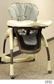 Graco High Chair Graco Recalls More Than 1 Million High Chairs After Hundreds