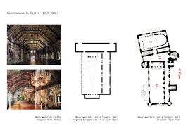 mira oktay u2013 tools for architecture