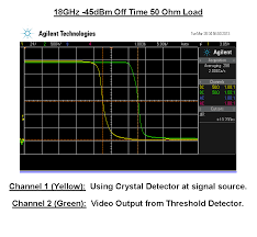 threshold detectors for microwave and millimeter wave applications