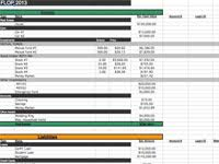 free budgets templates best free budget templates spreadsheets u0026 budgeting software