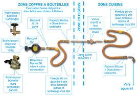 norme robinet gaz cuisine coin cuisine norme robinet intéressant norme robinet gaz cuisine