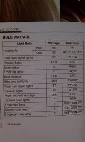 list of bulb sizes